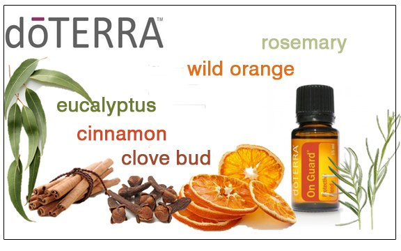 doTerra On guard Image