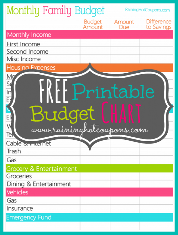 Free Printable budget chart from Raining Hot Coupons