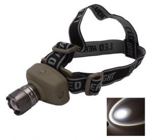 Zoomable LED Headlamp