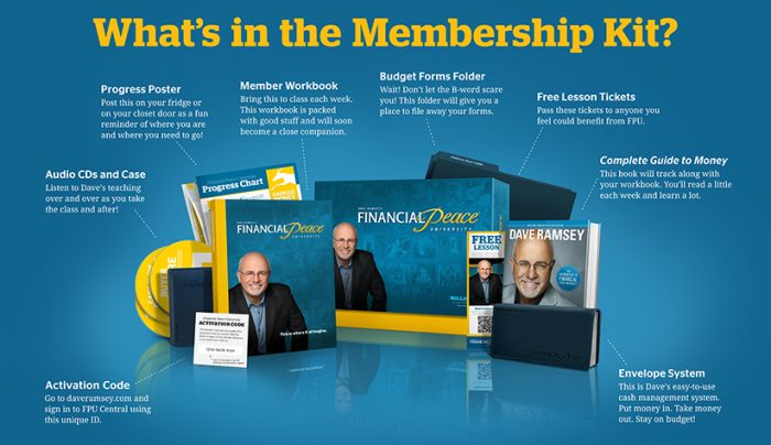 Winner Giveaway For Financial Peace University. Fpu Membership Kit. Worksheet. Financial Peace University Worksheets At Mspartners.co