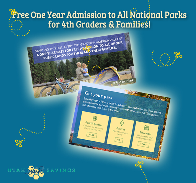 national parks passes